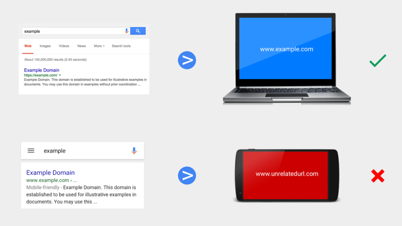 Google to penalize mobile sites that support intrusive interstitial ad inventory